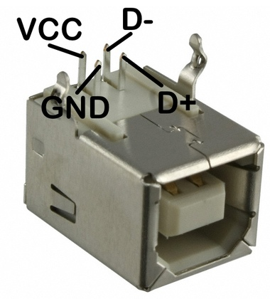 Connector pinout